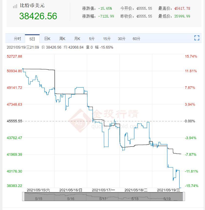 07点国企指数涨1_币圈论坛
